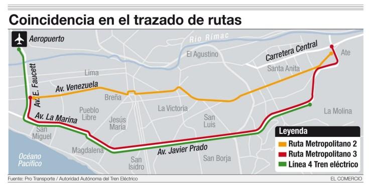 Transporte integrado de Lima : conexión del metro con el aeropuerto