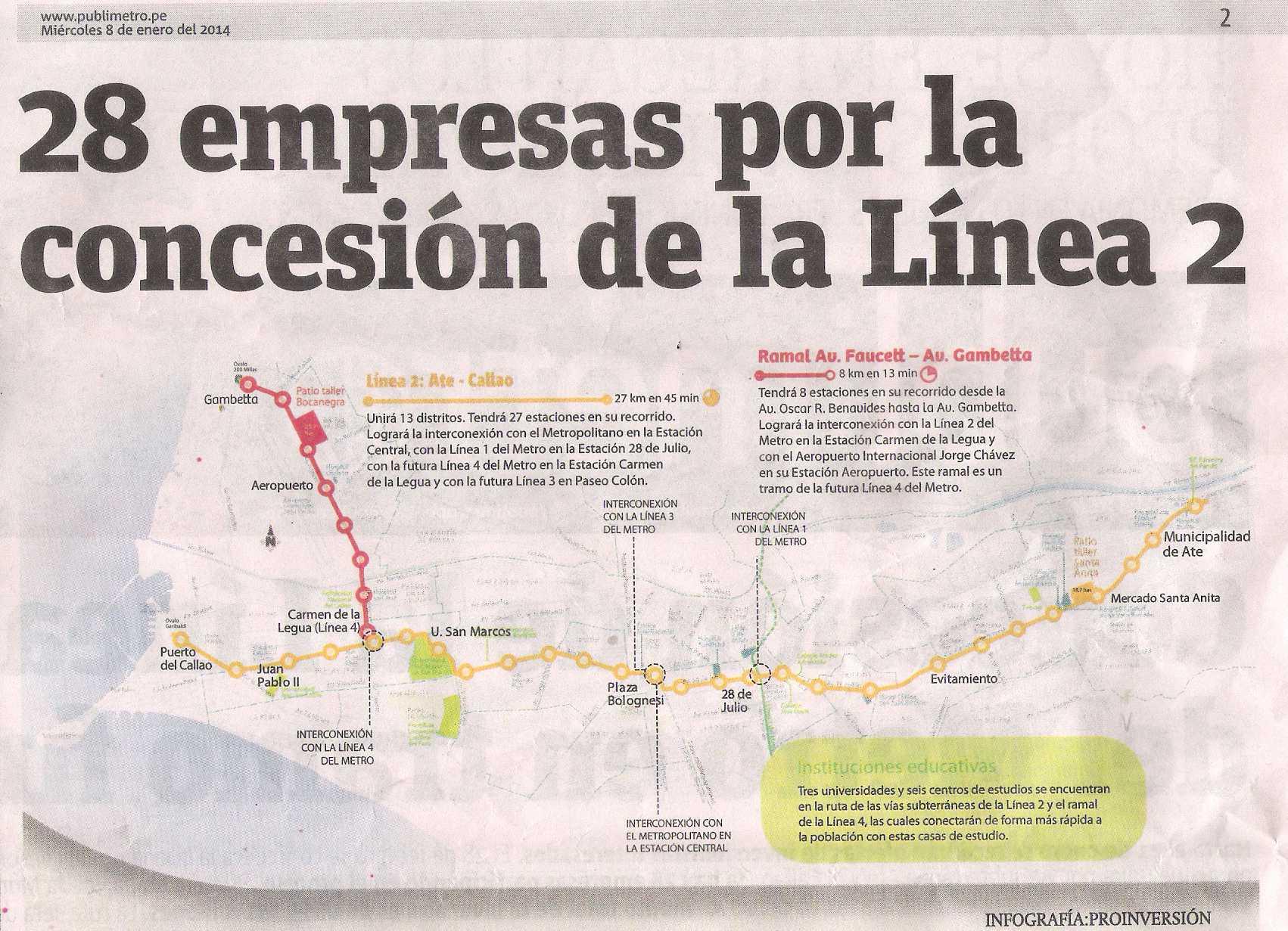 Linea 2 del Metro de Lima