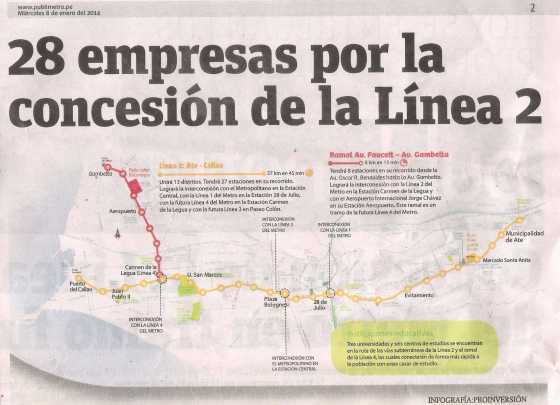 LINEA 2 METRO DE LIMA